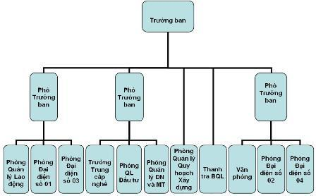 https://www.binhduong.gov.vn/DataOld/11(3).jpg