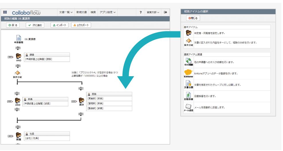 collaboflow操作画面