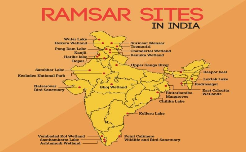 Image result for ramsar sites in India