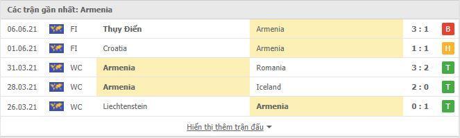 https://cafewriter.info/wp-content/uploads/2021/09/Nhan-dinh-keo-bong-da-Duc-vs-Armenia-4.2-1.jpg
