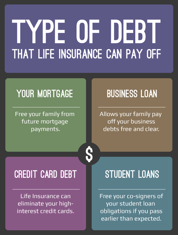 4 Types Of Debt That Life Insurance Can Pay Off