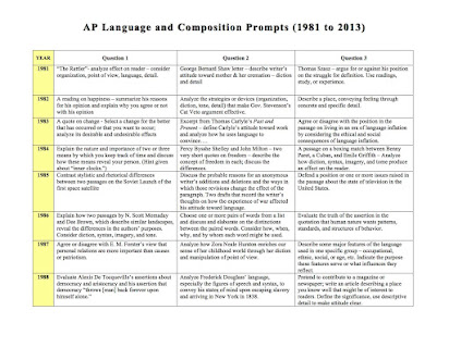 ap language and composition synthesis essay format