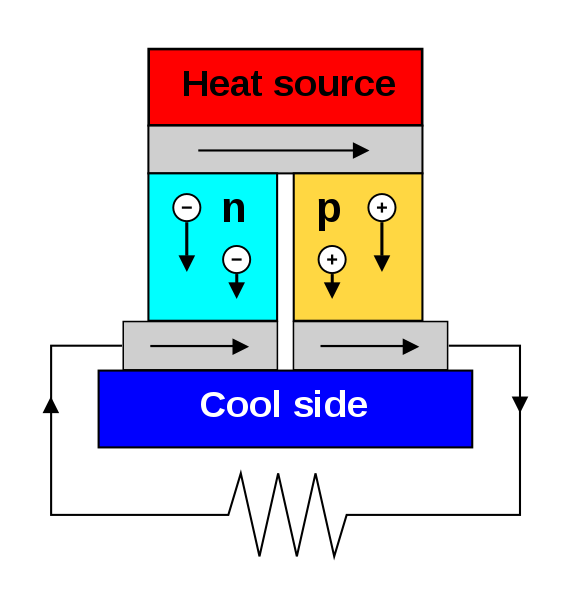 thermoelectric generator schematic