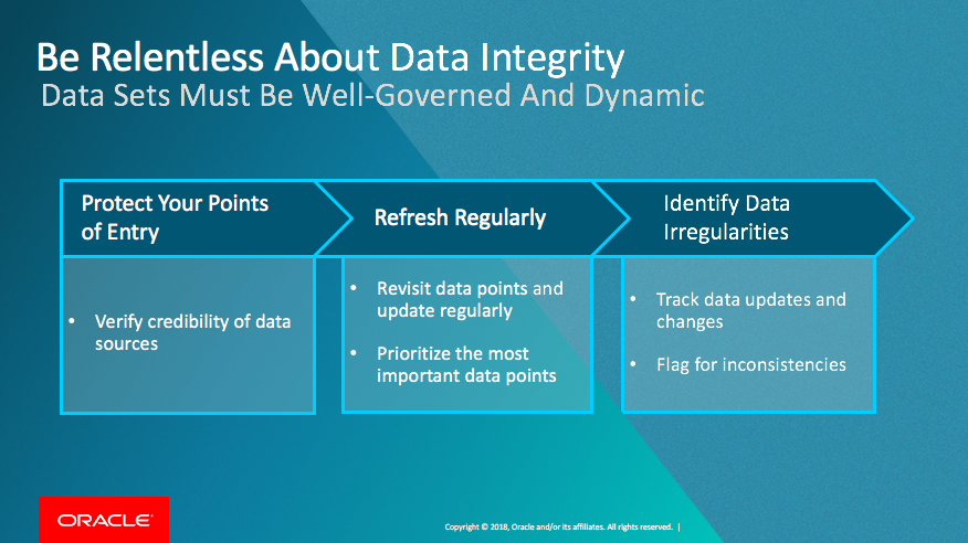 Be Relentless About Data Integrity
