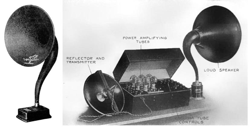 Evolution Of Audio Speakers