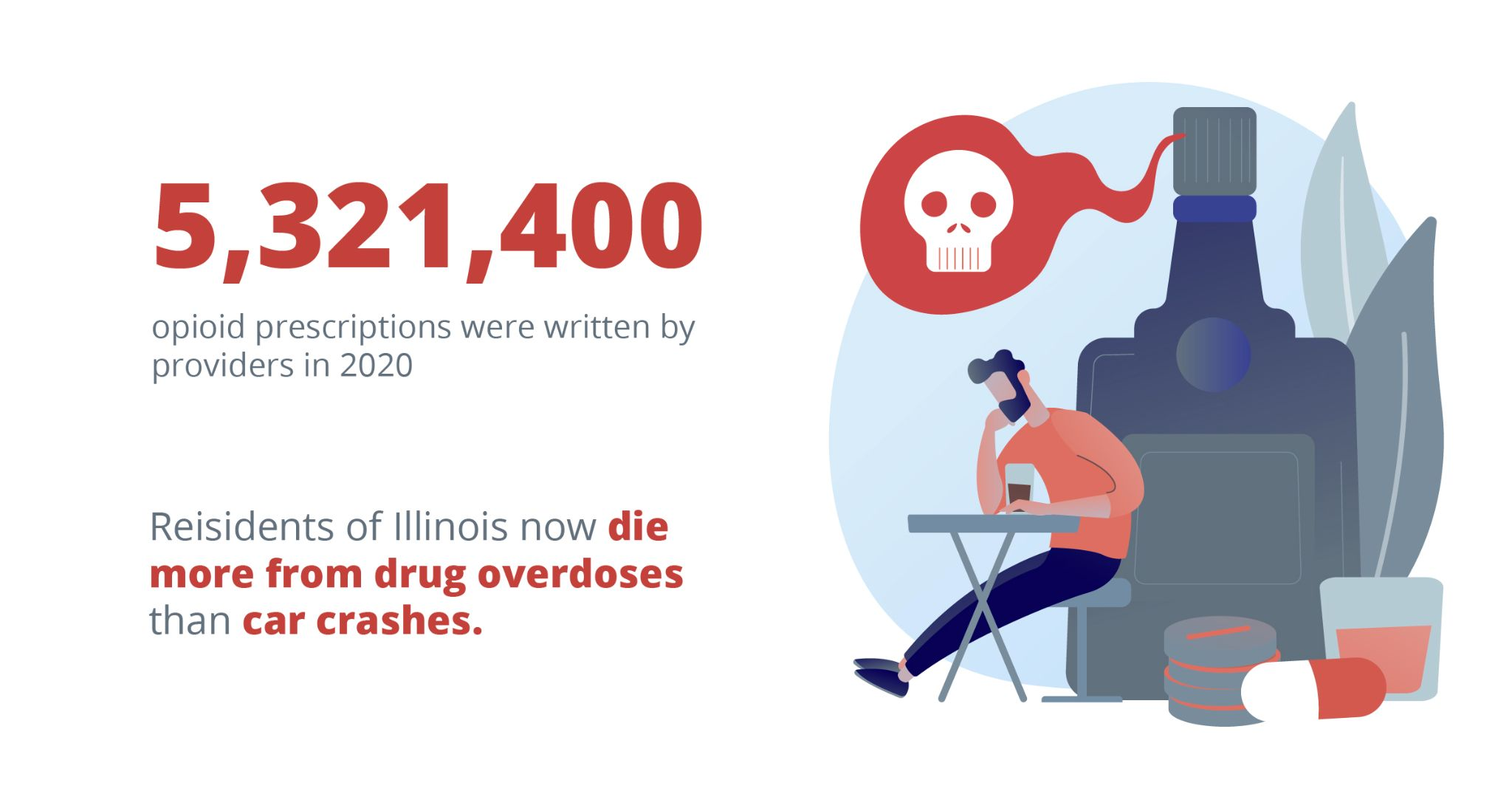5,321,400 opioid prescriptions were written by providers in 2020. Residents of illinois now die more from drug overdoses than car crashes.