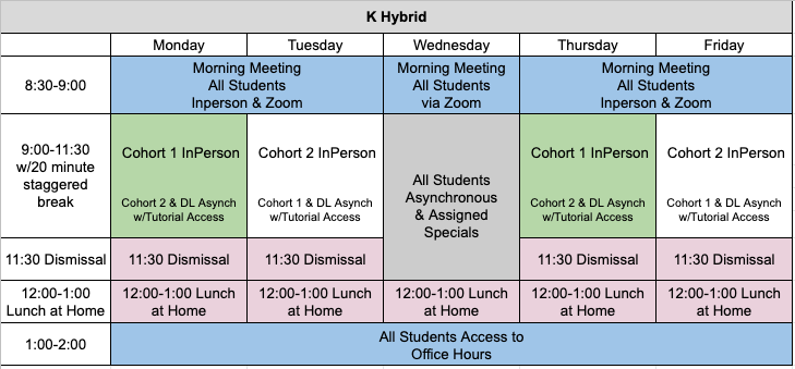 This schedule outlines the instruction schedule for students participating in the hybrid learning model.