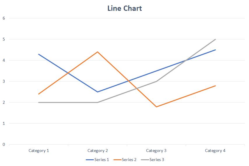 Data Visualizations 1