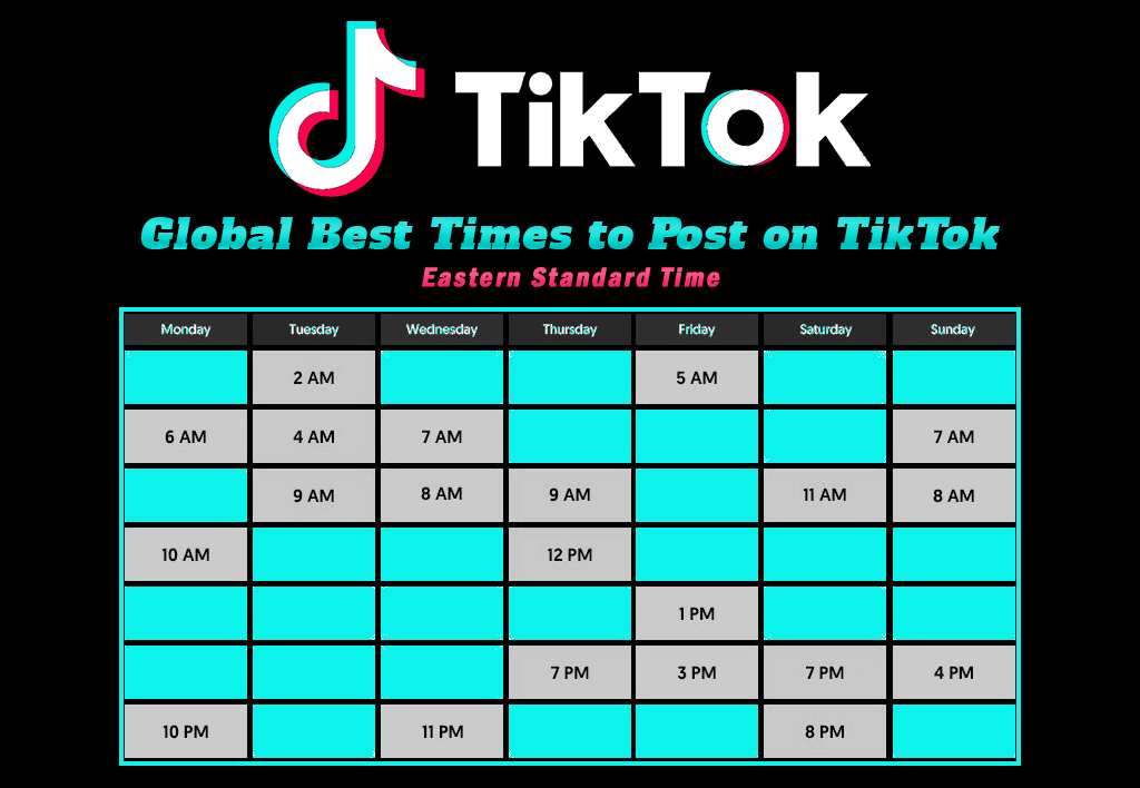 Best Time to Post on TikTok Chart