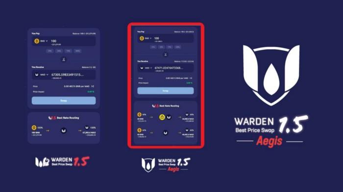 Contoh Perbedaan WardenSwap  Aegis dengan yang Lama