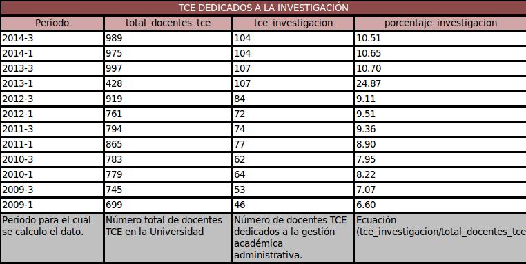 tce_investigacion.png