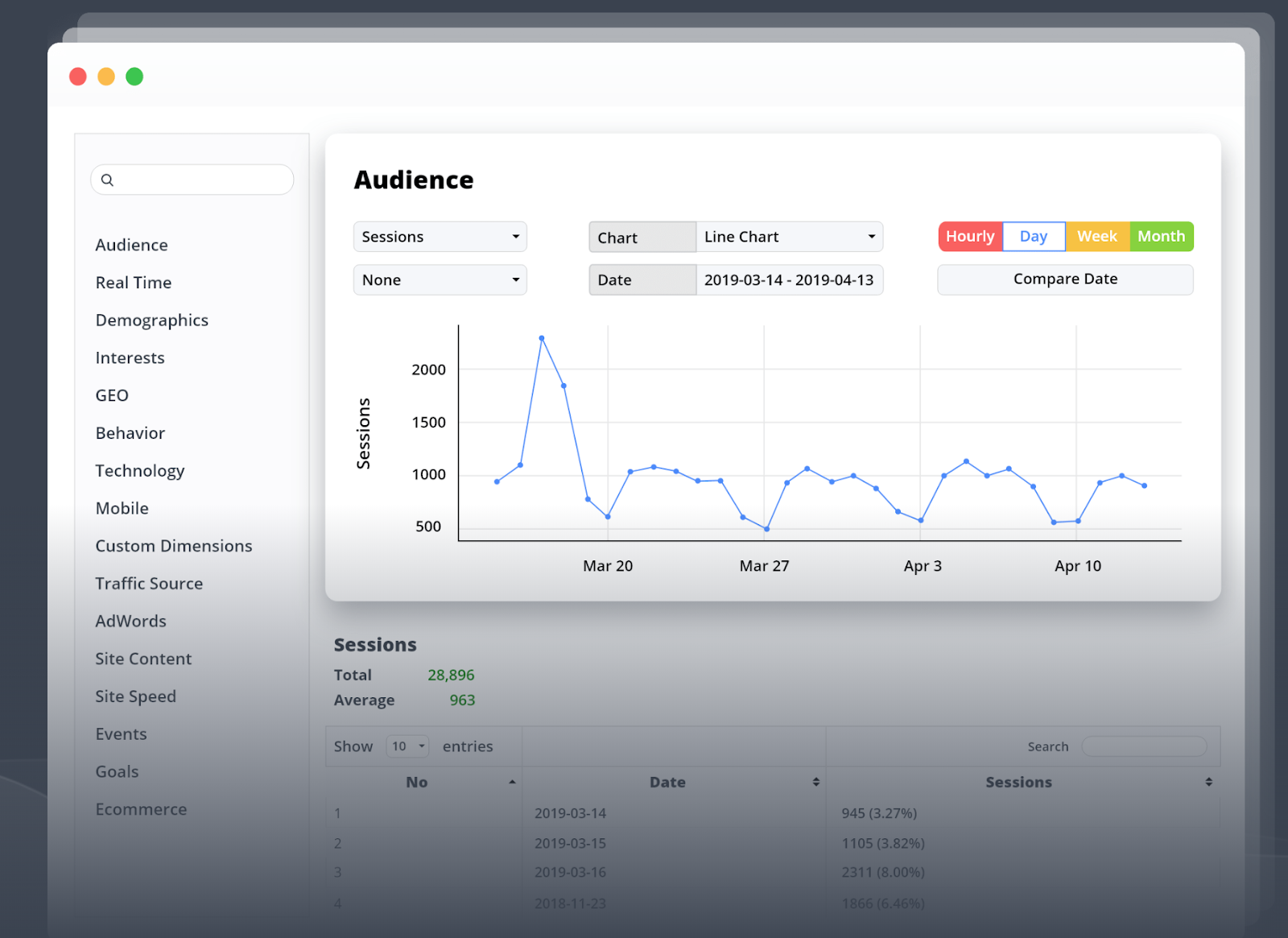 10web Analytics