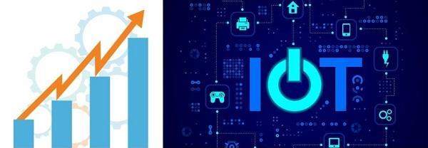 IoT công nghiệp tăng hiệu quả sản xuất