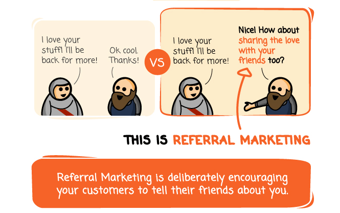how referral marketing works