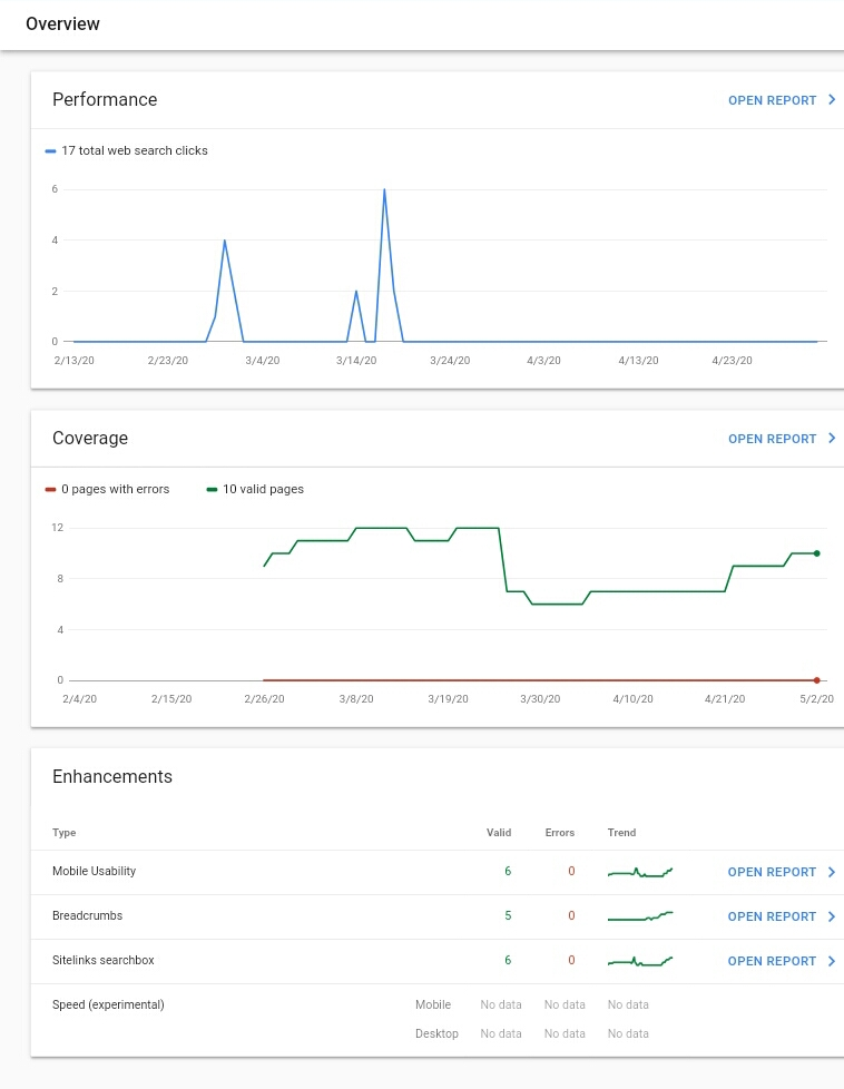 overview of google search console dashboard
