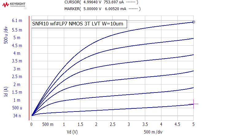 C:\Users\Lisa Rahman\Stanford Nano Fab\REPORT\WfLP7_MEASURED_DATA\LVT3Tw10idvd.bmp