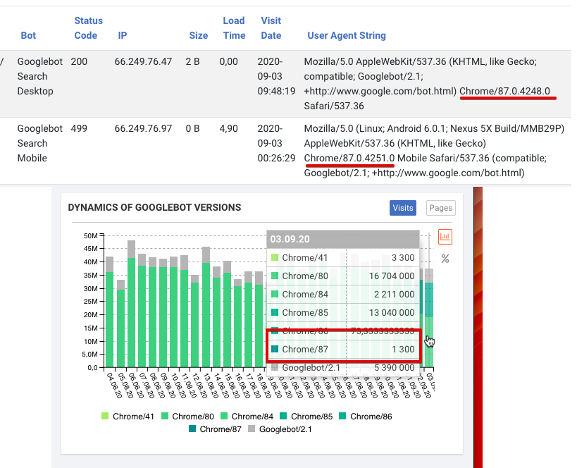 Googlebot теперь работает на Chrome 85