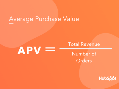 Average Purchase Value formula