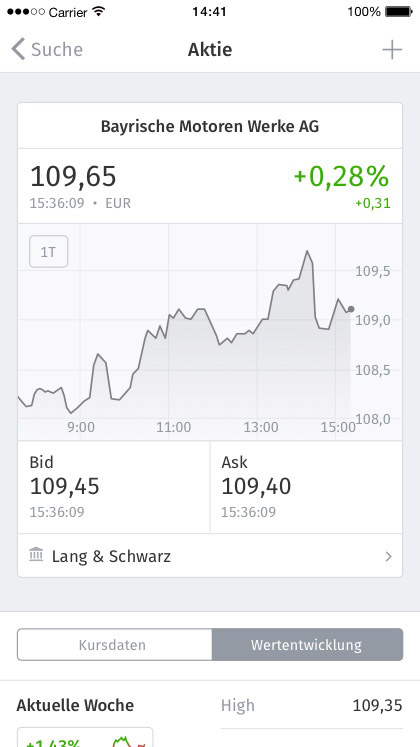 Guidants App mit Aktienchart