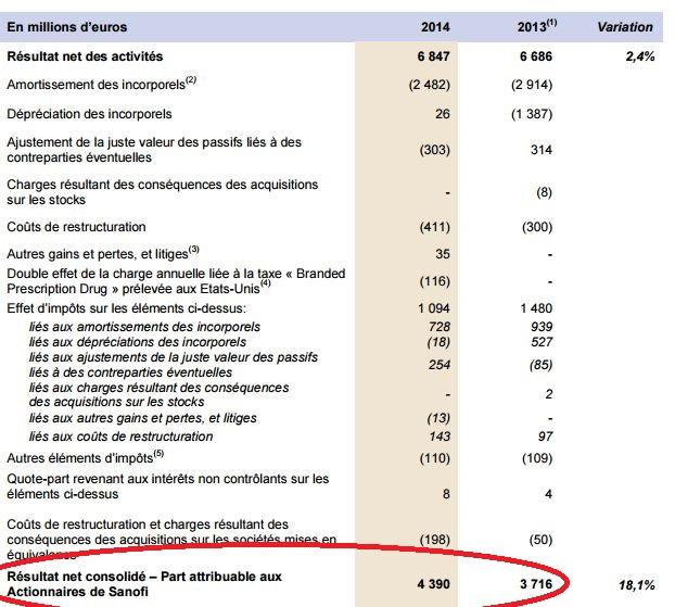 Résultat net consolidé Part attribuable aux actionnaires.JPG