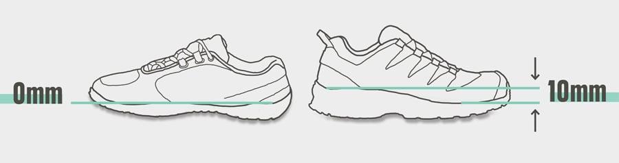 Low Drop Or No Drop Shoes