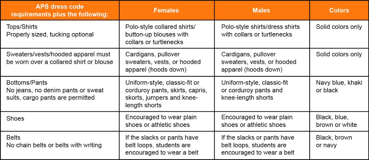 dress code public schools essay The dress code policy for the shelby county schools is too strict for my liking the new rules have gone way overboard in my opinion the board should re-evaluate.