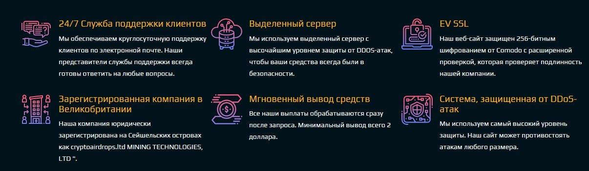 Обзор платформы для инвестиций Cryptoairdrops.ltd, анализ отзывов обзор