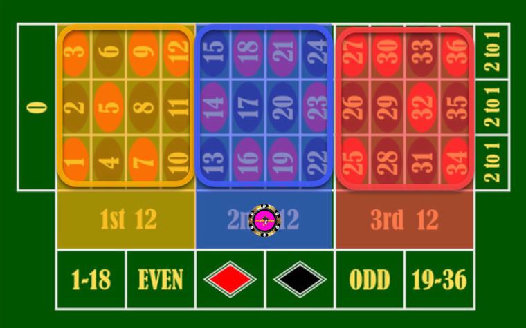 Roulette dozen bet/outside bet
