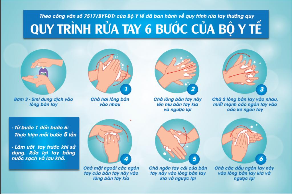Quy trình rửa tay 6 bước của Bộ Y Tế