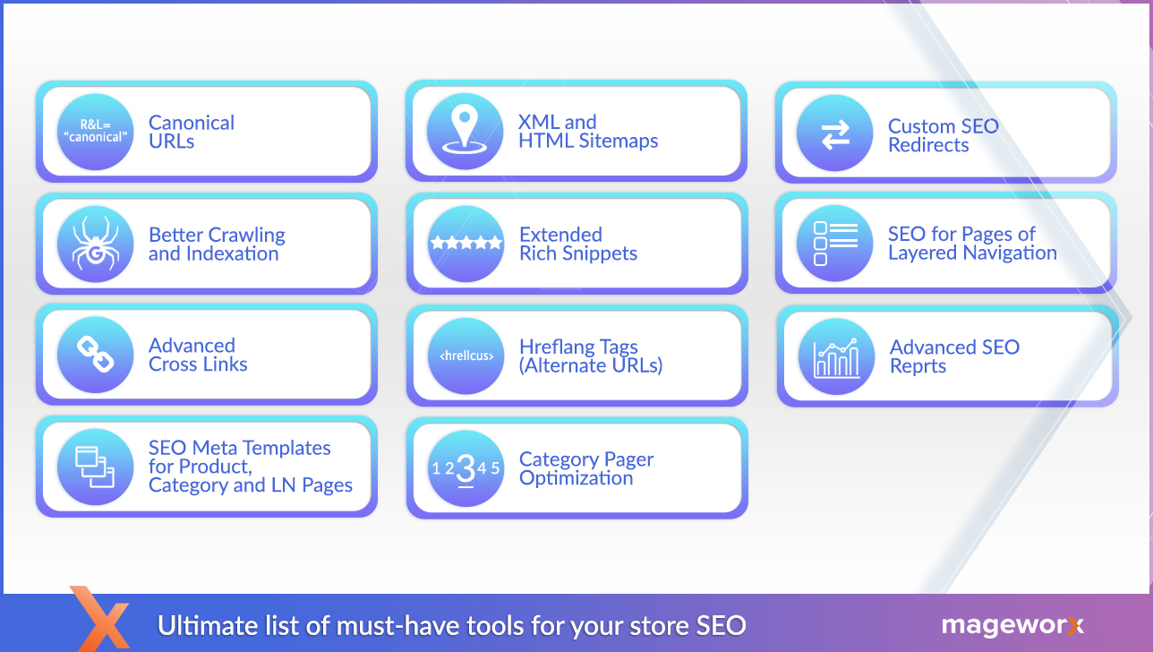[5-in-1 Magento 2 SEO Pack] Rocket Your Store in the SERPs | MageWorx Magento Blog