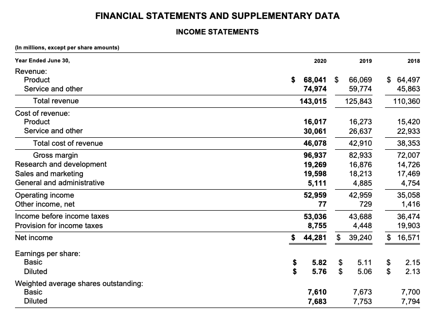 Is Microsoft a good stock to buy? FY2020 Income Statements