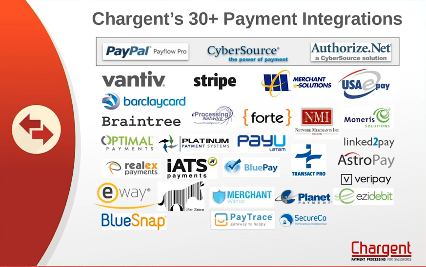 Chargent's many integrations makes Salesforce subscription billing simpler than ever.
