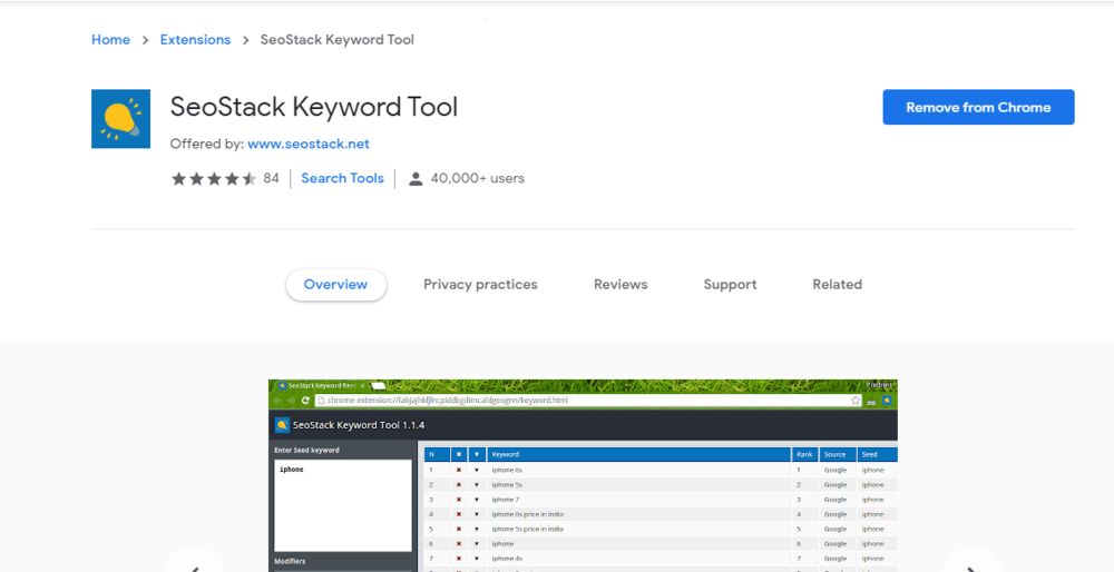 15 best free Google Chrome extensions for SEO by SEOstack keyword tool
