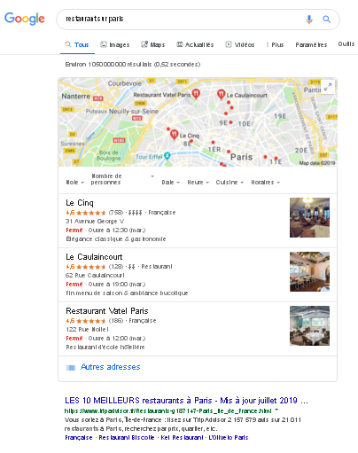 SEO locale optimisation