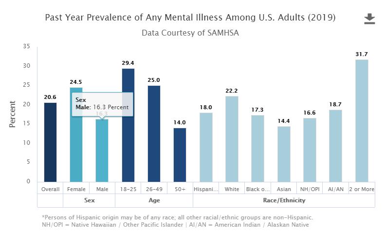 08 Reasons Why Social Media Harms Your Mental Health 3 - Daily Medicos