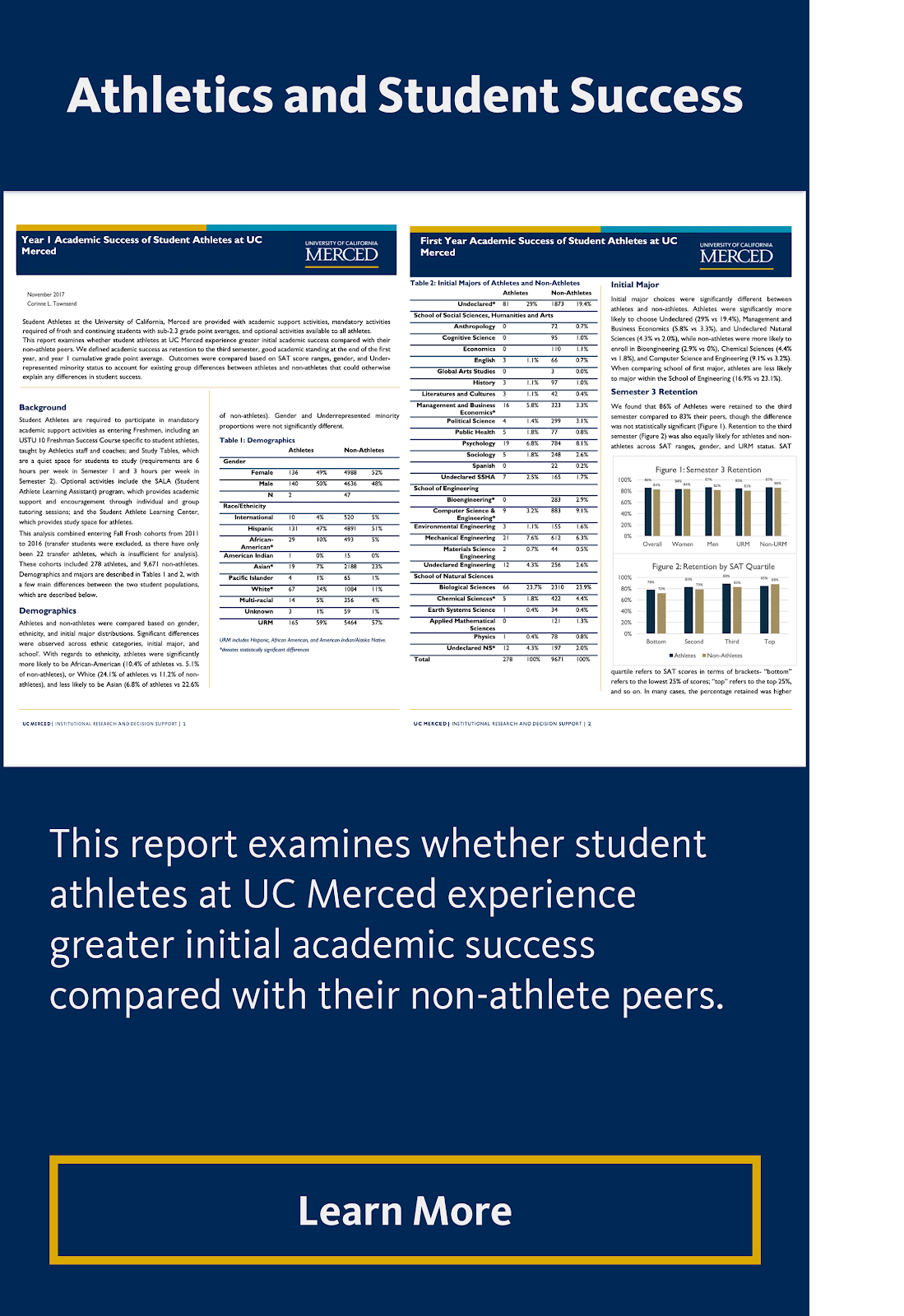 Athletics and Student Success
