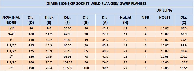 socket weld 1.png