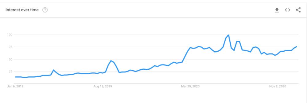 TikTok: qué es, cómo funciona y por qué debes valorarla en la estrategia de tu empresa - u3aL5nOGVKMl7XfOKhdjZG2b2SQLvUPhCSTKHE7pXWBsRsyxyoAQoby41gtqdktRtPm1PnxbJ3SqMFLaC1EqNBfH5xCPXnbmDZuacLuiUqqnvnBSZ5VKcYIXLYVDTcA26Uw0zL3x