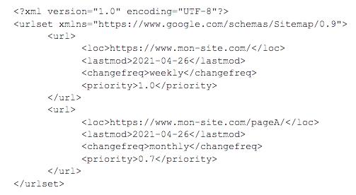 Screeshot exemple sitemap