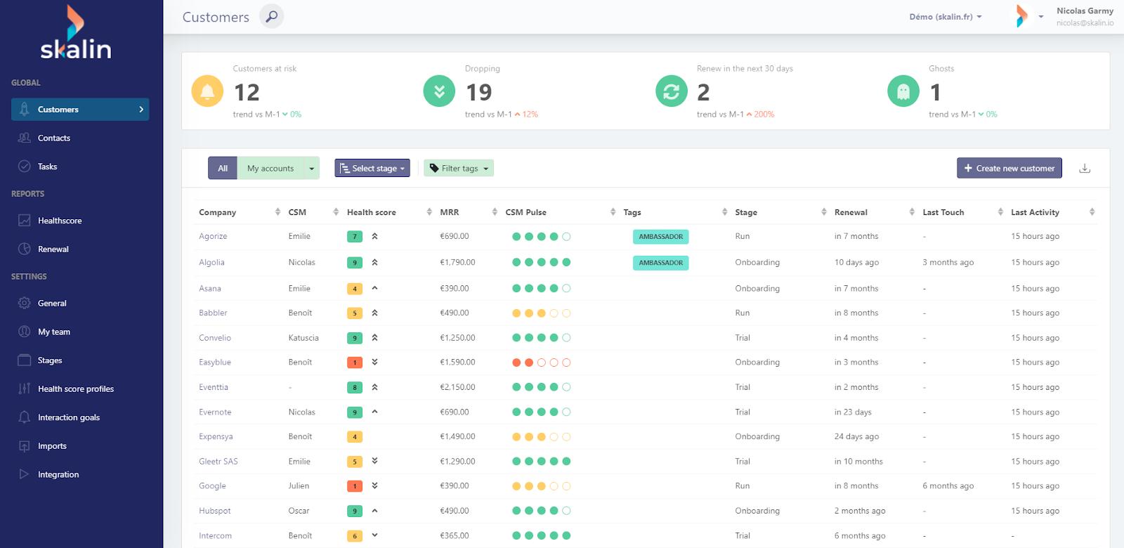 Une CS Platform offre une vue 360 des clients et détecte les comportements suspects