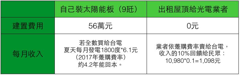 螢幕快照_2017-11-24_下午12_52_31