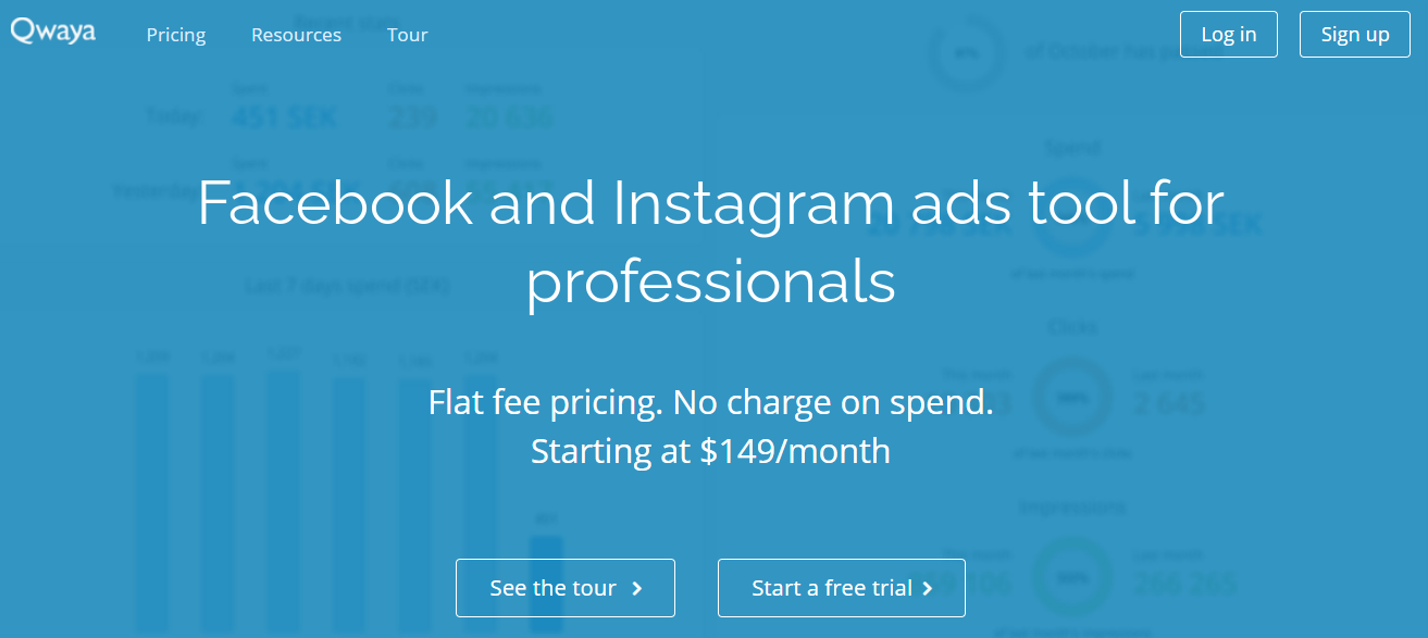 Qwaya is a handy Facebook ad campaign manager.