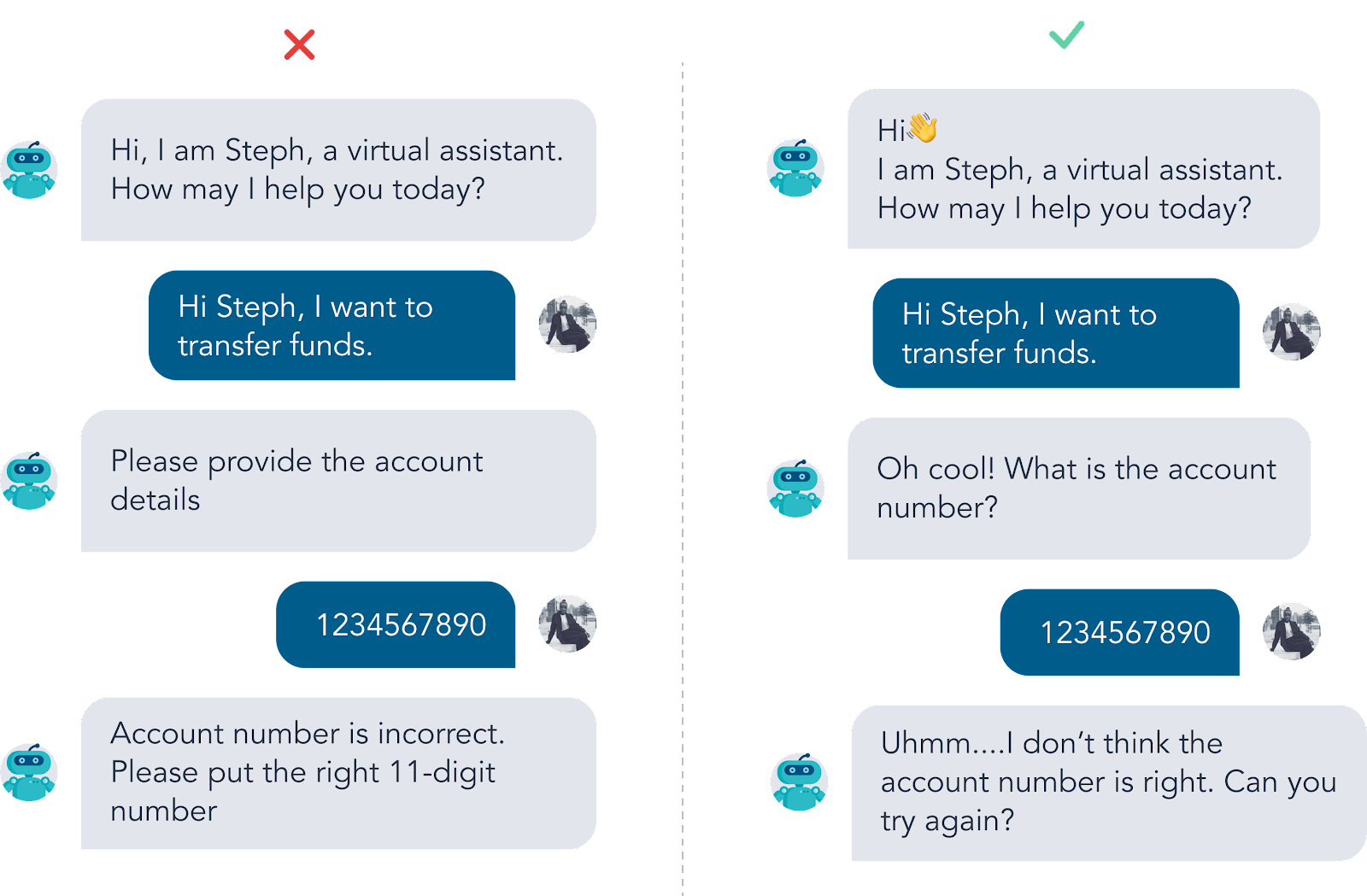 functioning of a chatbot
