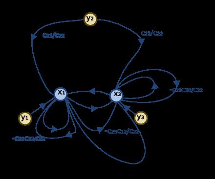 3-equations-step06.svg