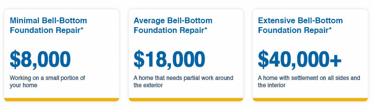 cost ranges for drilled bell-bottom piers