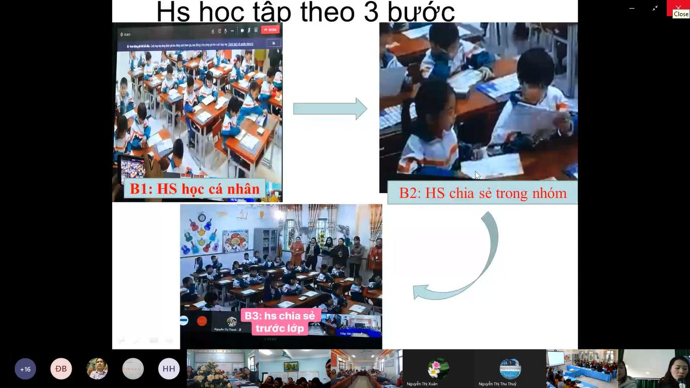 http://pgdtanyen.edu.vn/upload/32883/fck/files/Y%20kien%20chia%20se%20cua%20TH%20Lien%20Chung-5.png