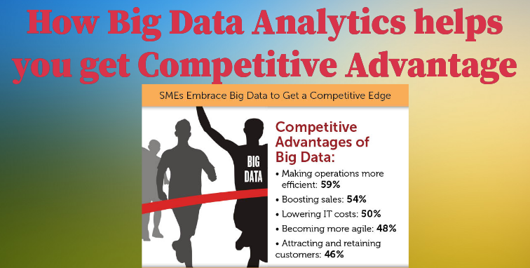 Why is Big Data Analytics the Key to Stay Ahead of Competition?