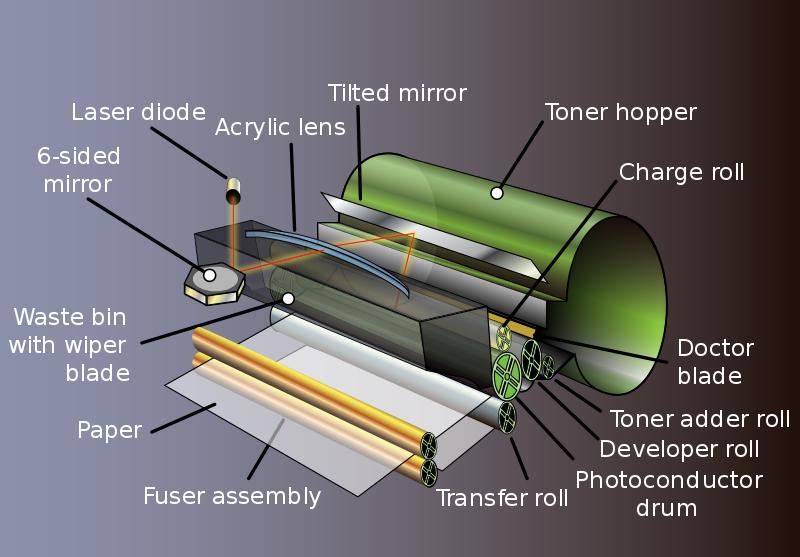 Laser Toner cartridge.png