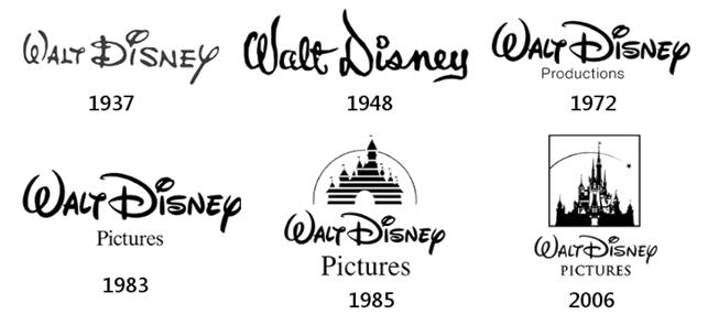 evoluzione del logo di Walt Disney. Fonte: Marketing Ignorante