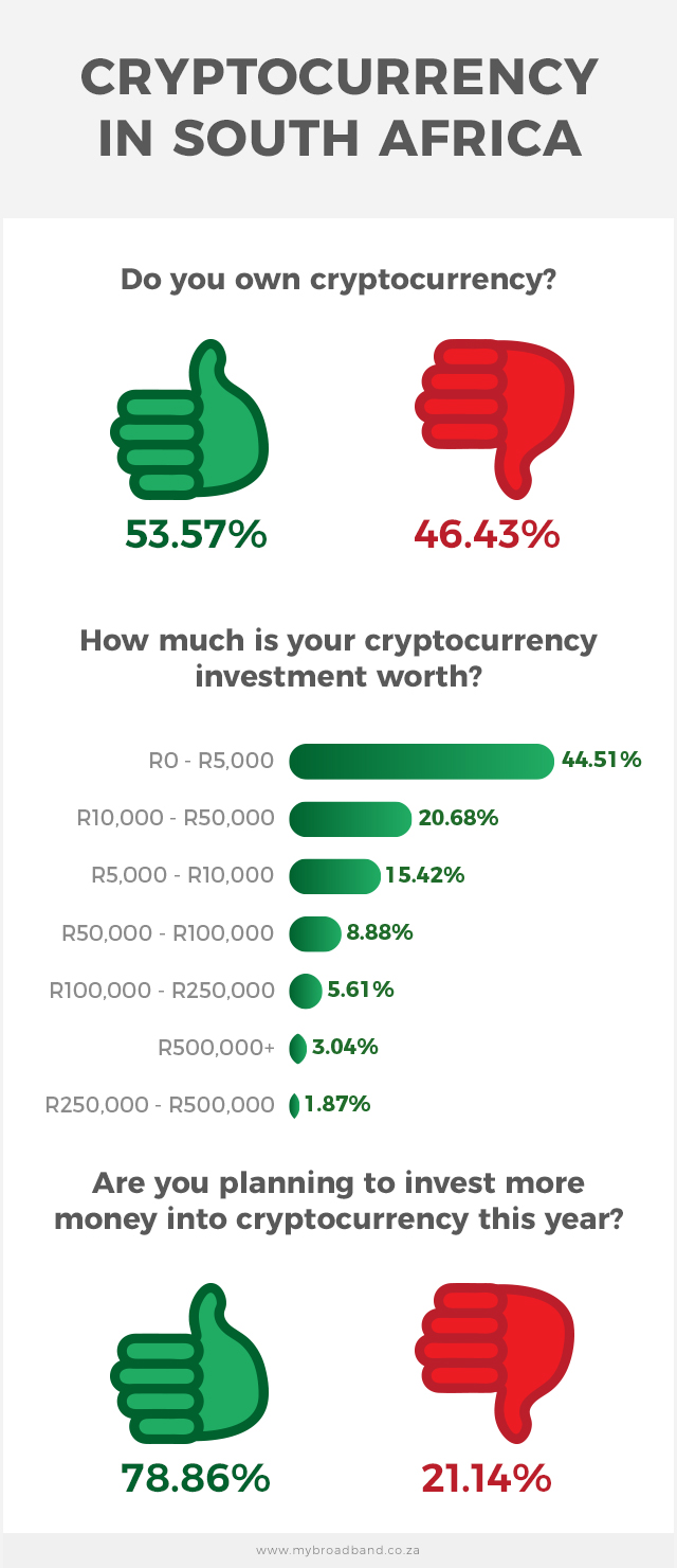 Crypto-Graphic-1.jpg